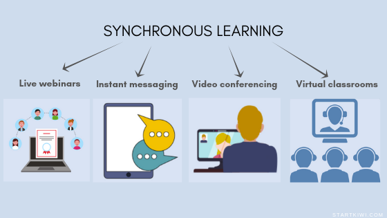 Synchronous Learning